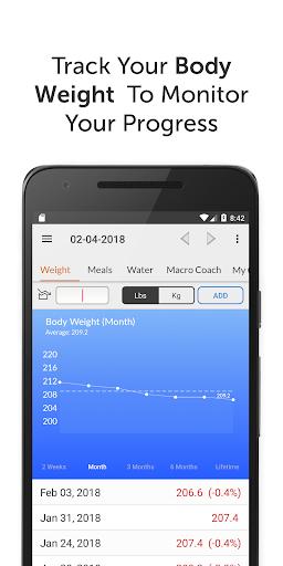 Download My Macros+ | Diet, Calories & Macro Tracker MOD APK 6