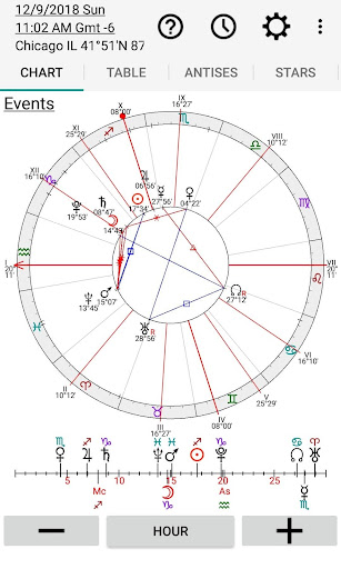 Astrology Horary Chart Apk Download Apkpure