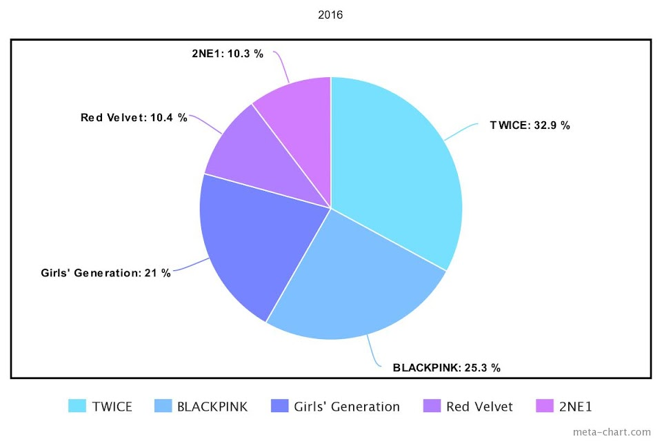 meta-chart - 2021-03-22T145308.317