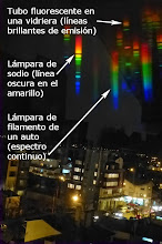 Photo: Distintas lámparas dan distintos espectros...