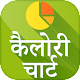 Download Calorie counter-कैलोरी चार्ट For PC Windows and Mac