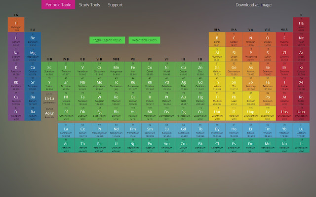 Periodic Table Chrome Web Store