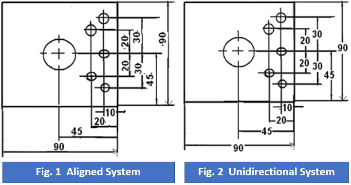 Dimensioning and Layout Procedure in Engineering Drawing