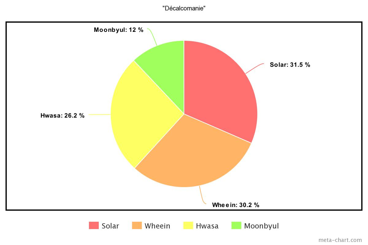 meta-chart - 2021-01-30T172605.538