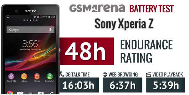 Sony Xperia Z có thể sử dụng trong 2 ngày với tần suất sử dụng trung bình