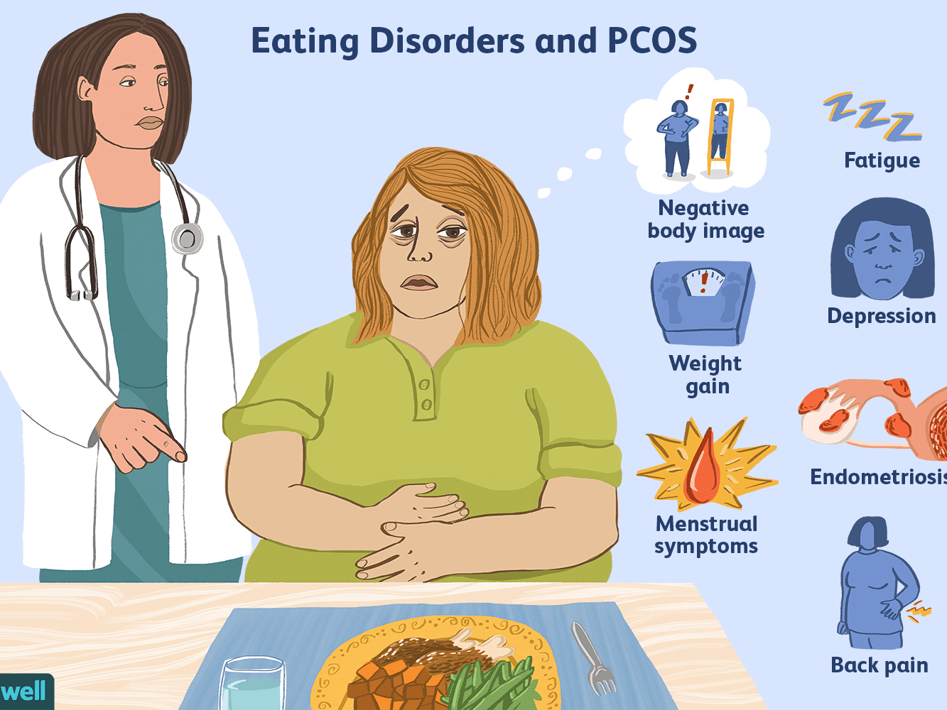 Eating Disorders and Women With PCOS ichhori.com