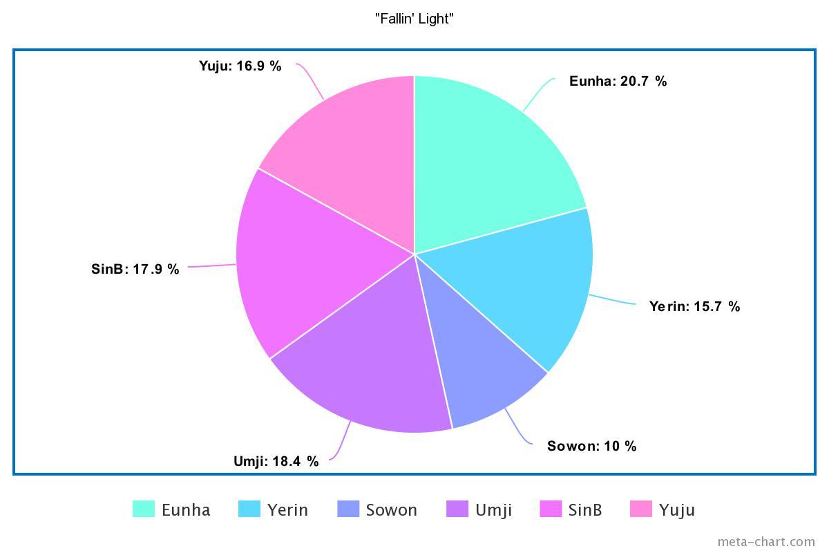 meta-chart (31)