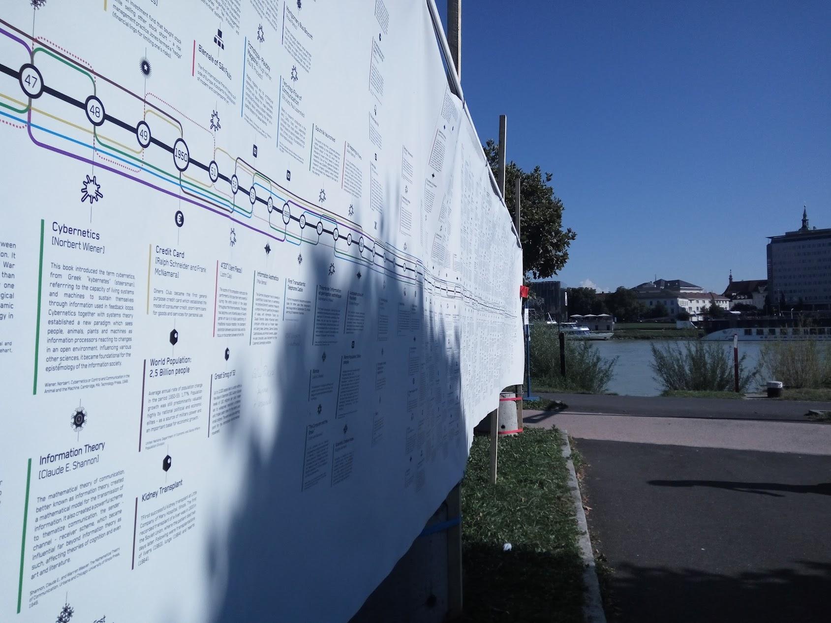 Timeline Linz 2016