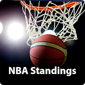 Basketball NBA Standings