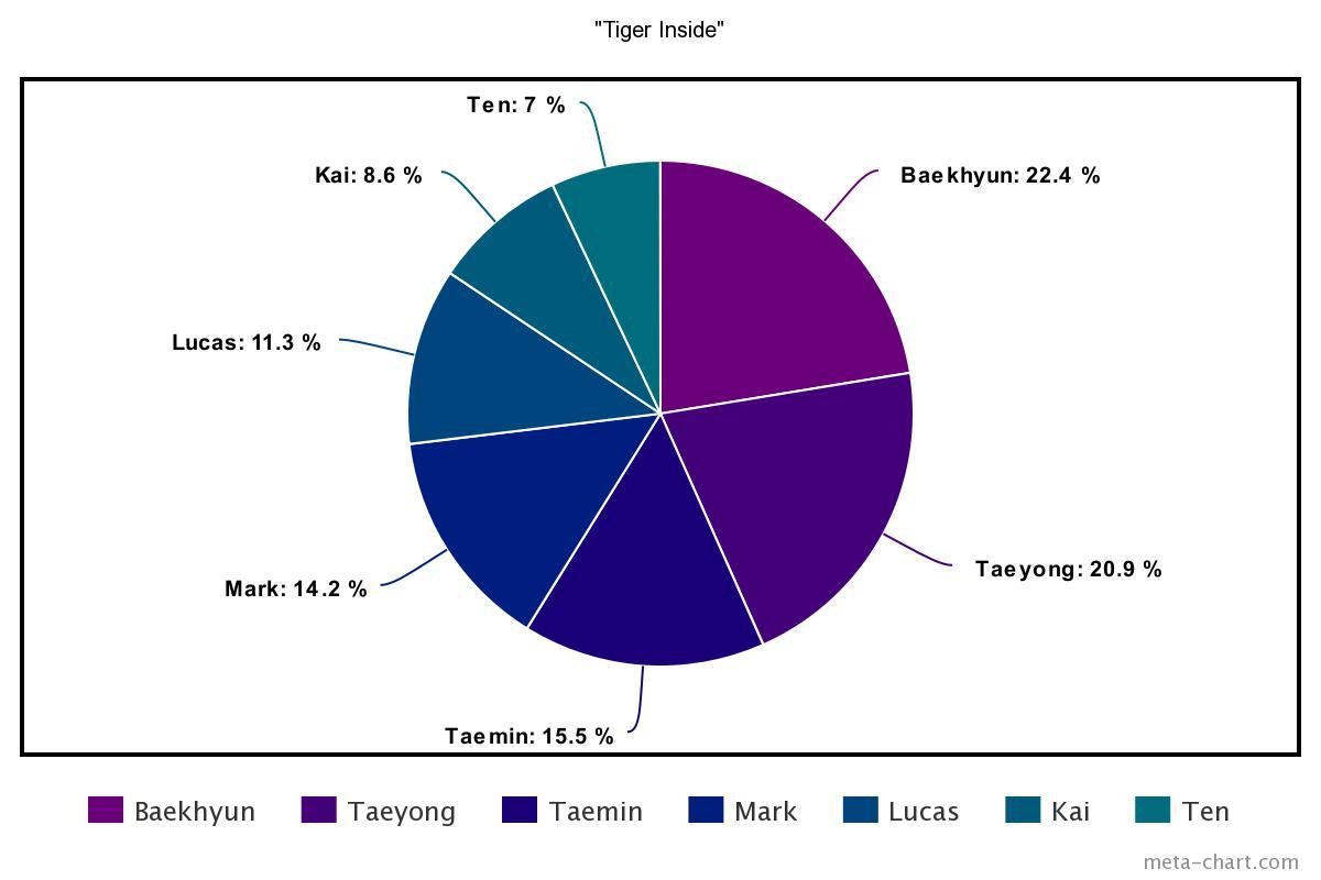 meta-chart - 2021-02-02T235850.403