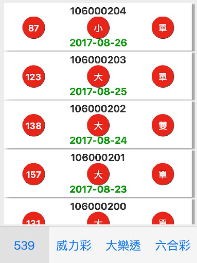 臺彩分析-今彩539,大樂透,六合彩,威力彩,單雙,大小,總和,尾數,頭數,尾數 - Google Play Android 應用程式