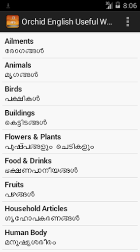 English Malayalam Useful Words by Orchid Technologies