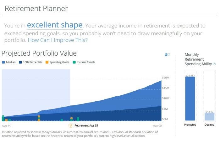 RB40 retirement fund