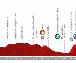 Vuelta rit 8: Vrijbuiters opnieuw aan zet?