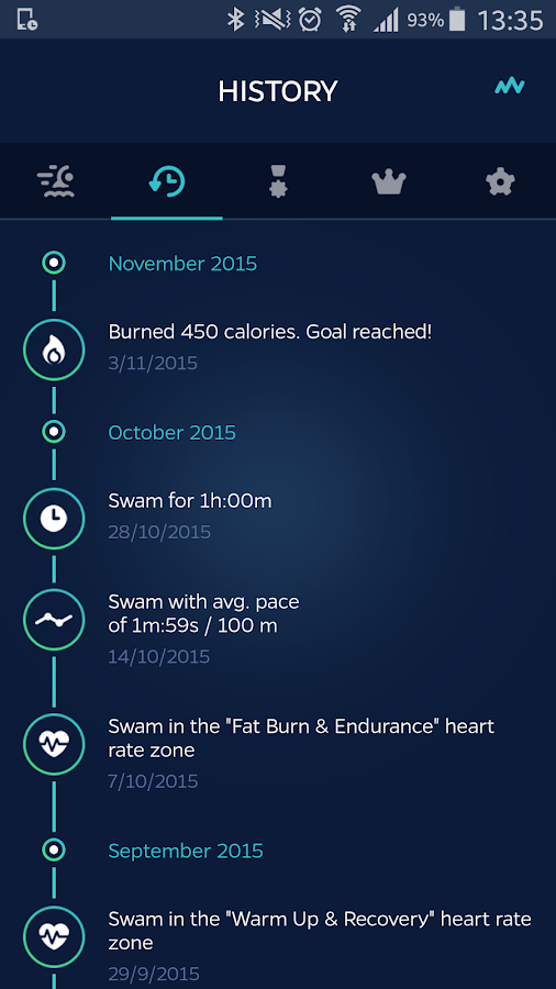 Swimmo - Smarter Swimming- screenshot