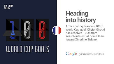Photo: Welcome to the 100 Club, Les Bleus. #GoogleTrends #WorldCup #FRA
