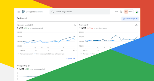 Google Play Console | Google Play Console