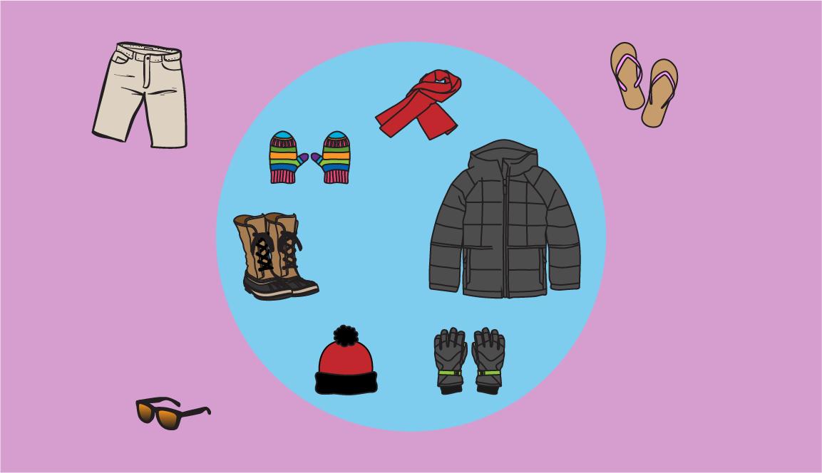 Cosas para usar que están dentro del círculo: Una bufanda. Mitones. Botas de nieve. Una gorra de invierno. Guantes abrigadores. Un abrigo de invierno. Cosas para usar que están fuera del círculo: Chancletas. Pantalones cortos. Anteojos de sol.