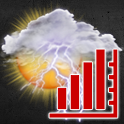 WS Meteogram & Widget add-on icon