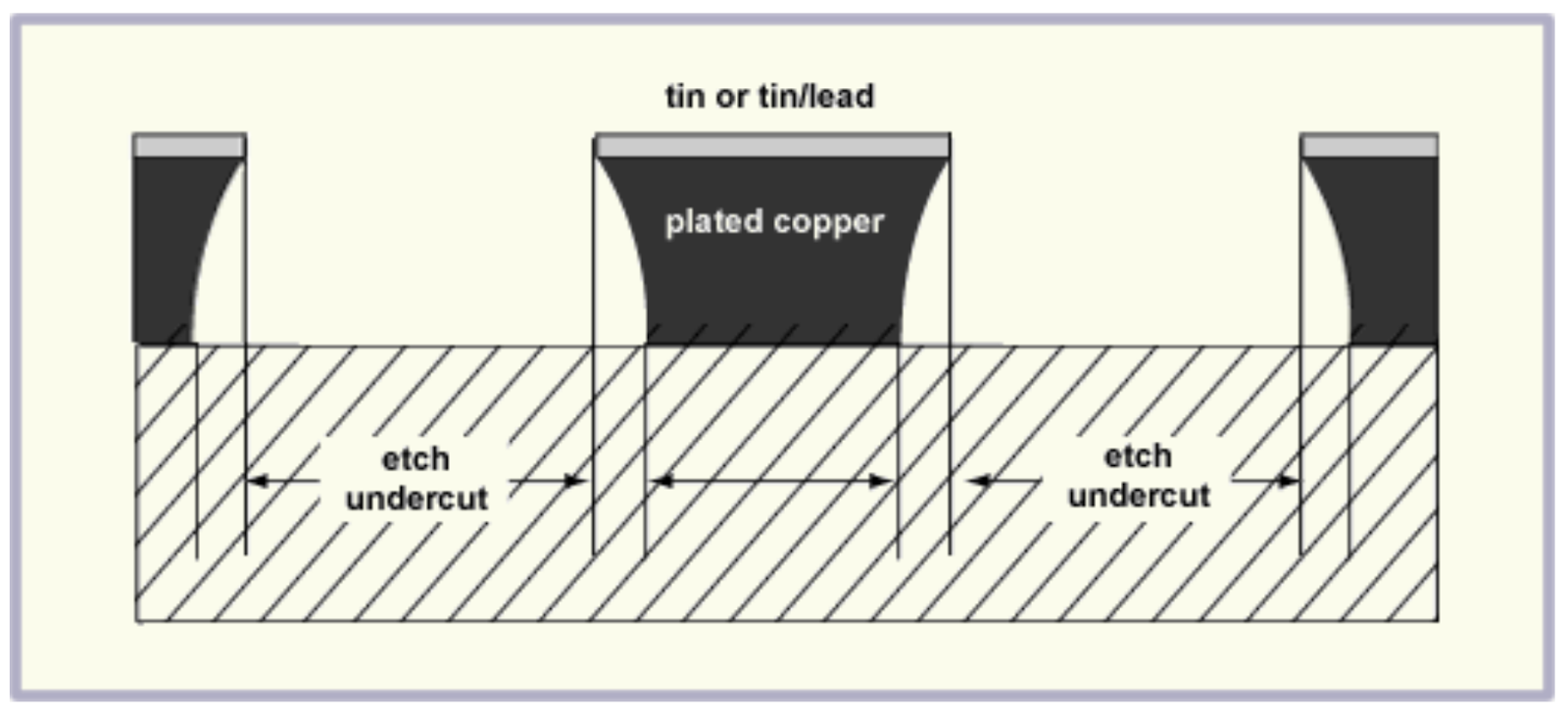 line width measurement