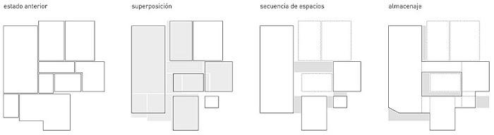 Reforma interior en Poblenou - ESTUDI08014