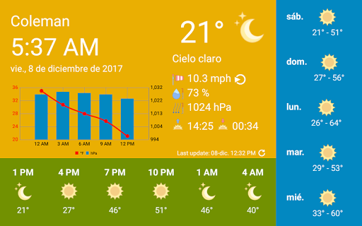 WhatWeather - Weather Station ad-free 1.3.6 screenshots 3