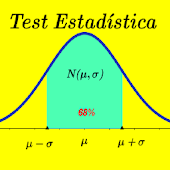 Test Estadística
