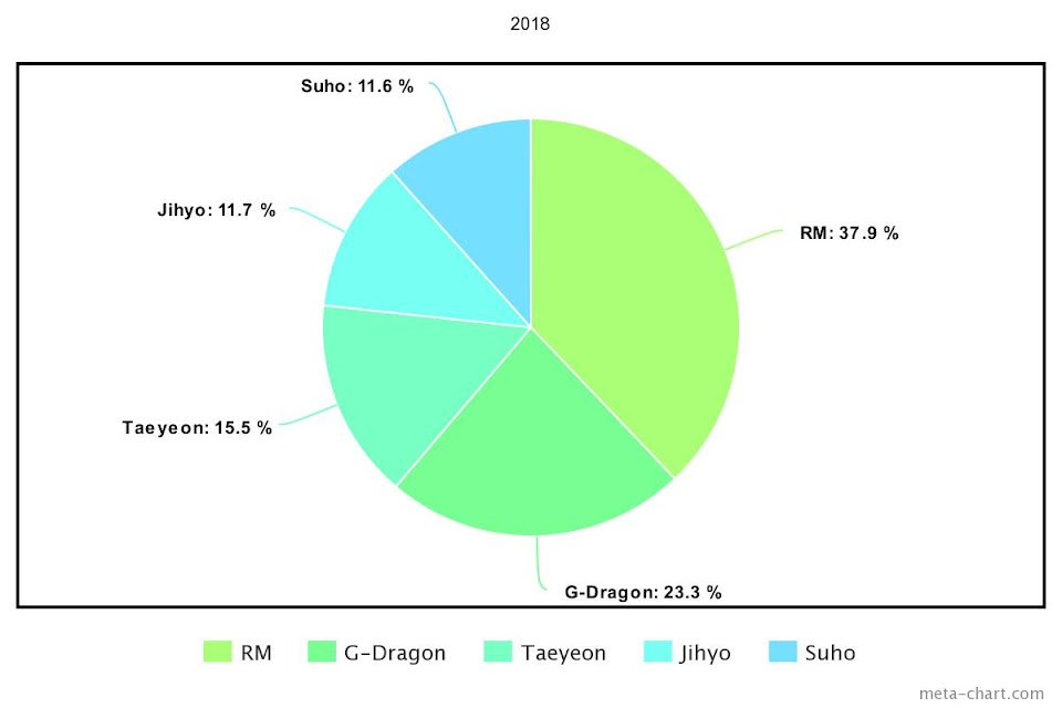 meta-chart - 2021-02-22T184140.052