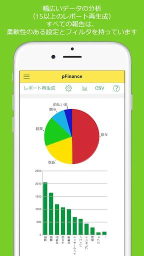 無料财经AppのpFinance Free パーソナルファイナンス、- 家計|記事Game