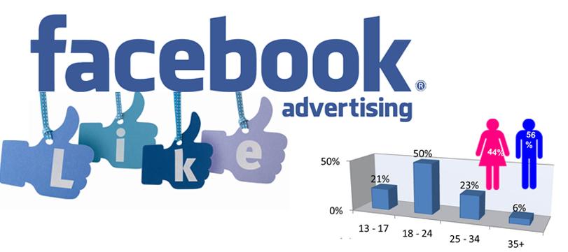 Xây dựng chiến lược quảng cáo phù hợp với mục tiêu và hiệu quả ban đầu của quảng cáo