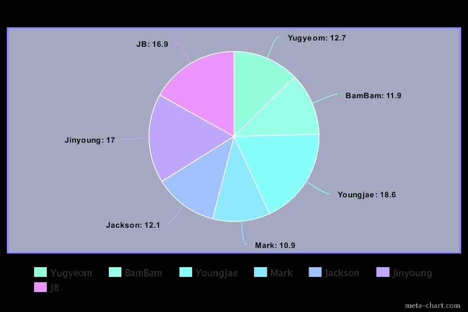 meta-chart (17)