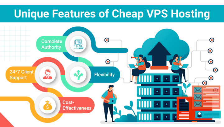 features of vps hosting