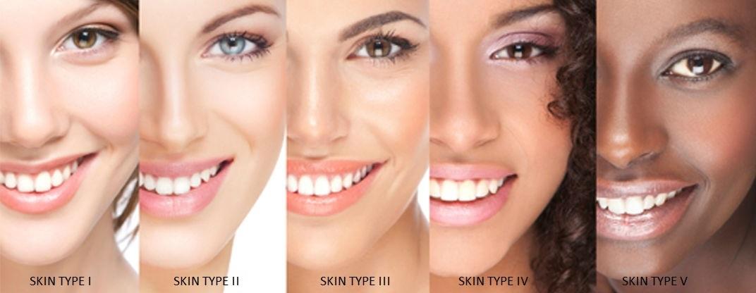 Different Skin Tone by Dermatologist