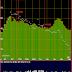 AudioTool v7.3.1