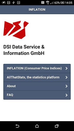 INFLATION Consumer Prices