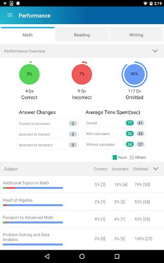 Download UWorld SAT Qbank Google Play softwares - anJe9toNOpNn | mobile9