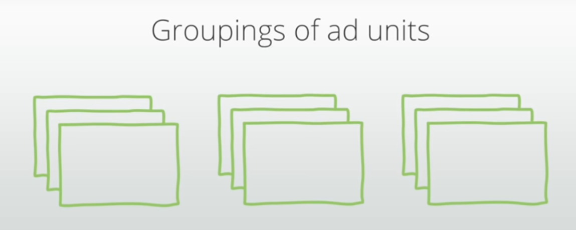 Custom channels in Google Adsense - Grouping of ad units