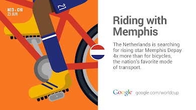 Photo: Who needs a bike when you have Memphis Depay on your national team? #WorldCup #GoogleTrends