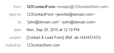 reply-to email forms