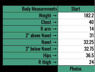 lifestyle-lean-measurements