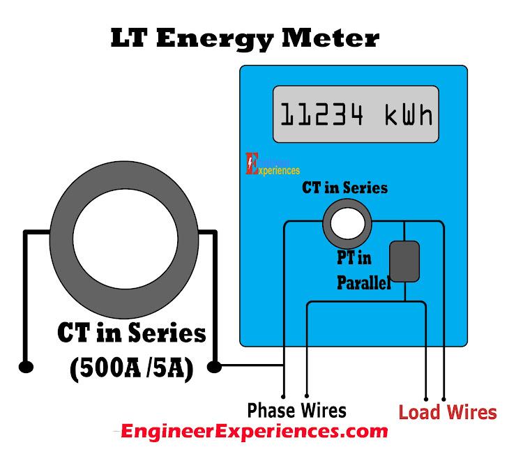 LT Energy Meter