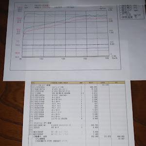 ロードスター NCEC VS  2007年式のカスタム事例画像 katu🤟😎さんの2020年01月04日13:16の投稿