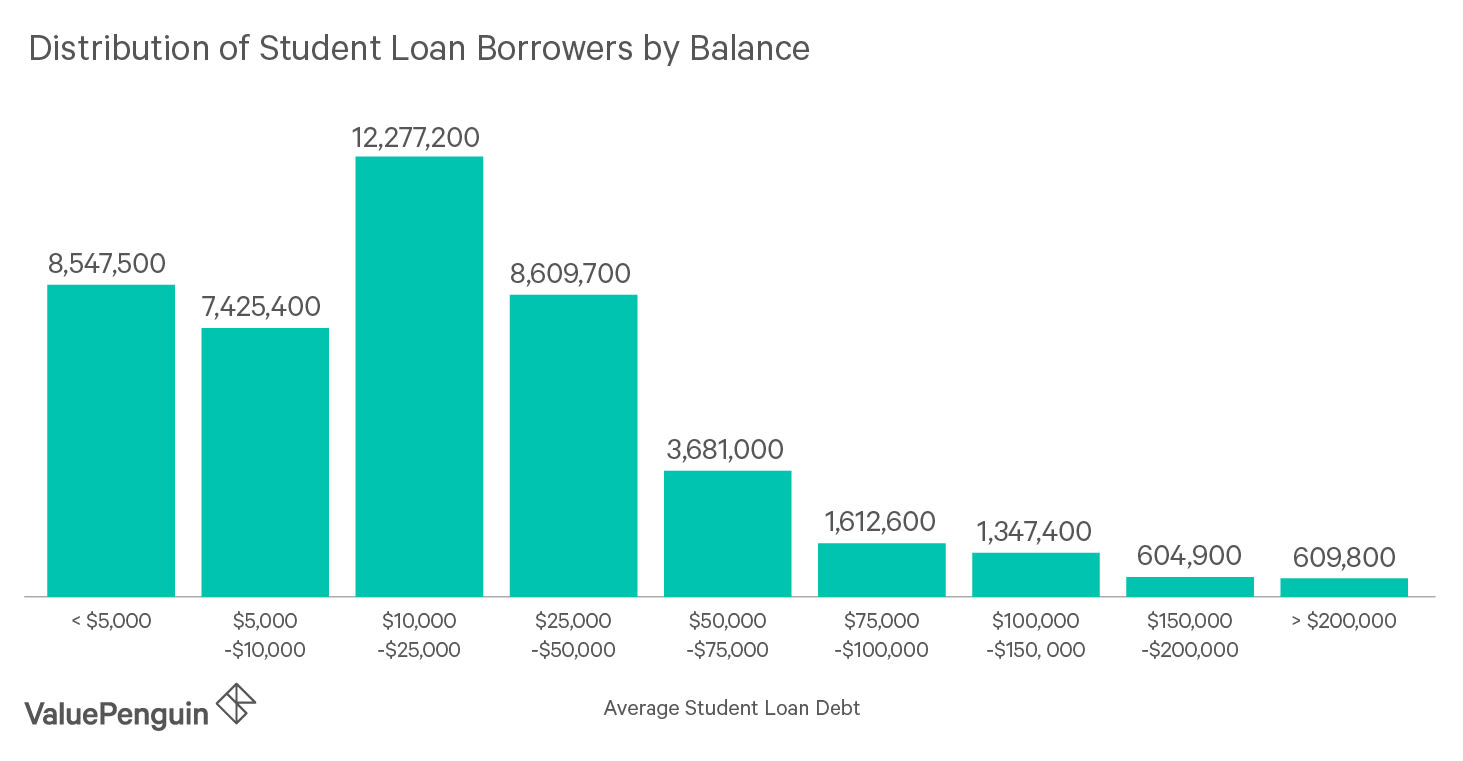 With Biden win, here's what to expect on mortgage forbearance and student loan forgiveness in 2021