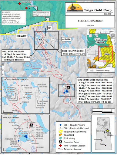 Taiga Gold completes Orchid drill program, drilling at Fisher resumes