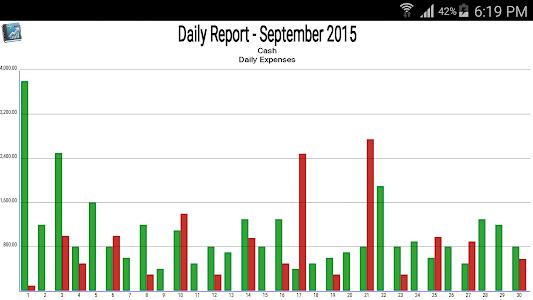 Daily Expenses 2 v2.5.40