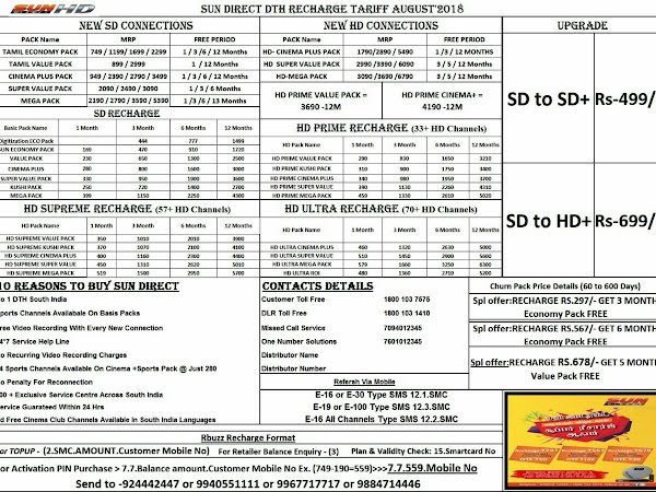SUN DIRECT DTH NEW CONNECTION & SERVICE
