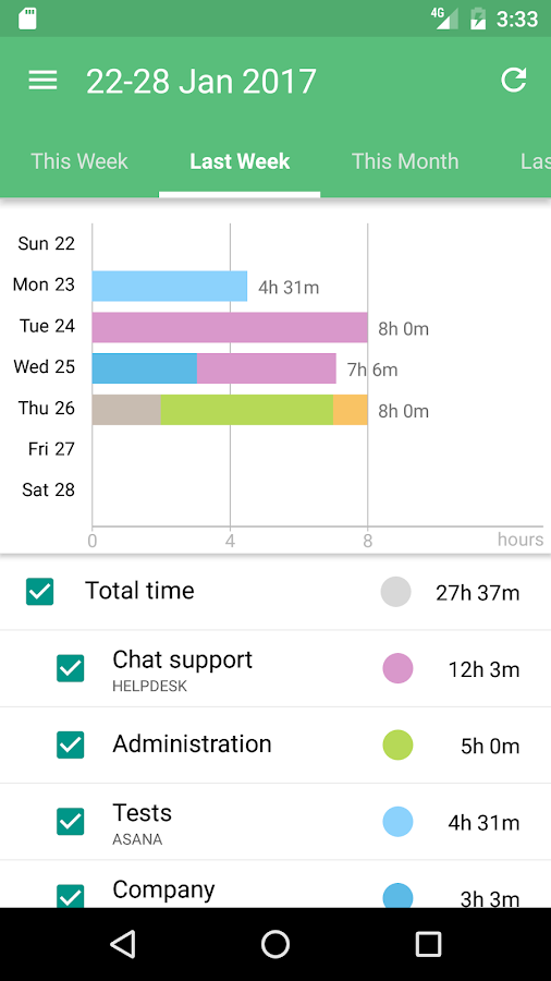 Time Tracking App TimeCamp- screenshot