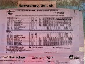 Photo: Horrachov