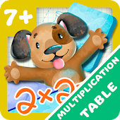 Multiplication table ANIMATICS