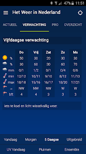 Weather in Holland: the app - náhled